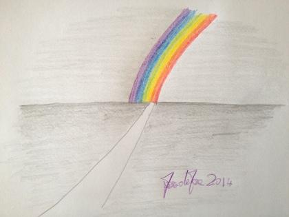 Spesso inizio così le mie meditazioni, con un passaggio tra i vari colori di un arcobaleno.